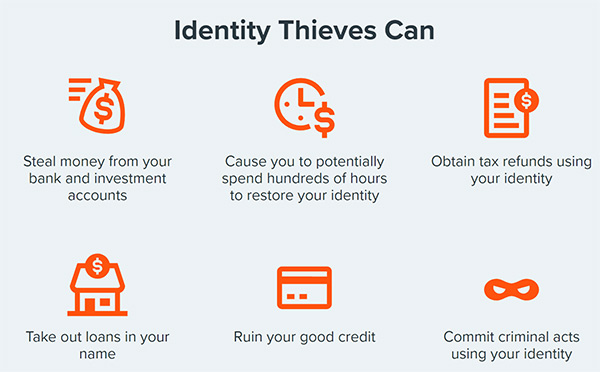 ReliaShield identity theft protection